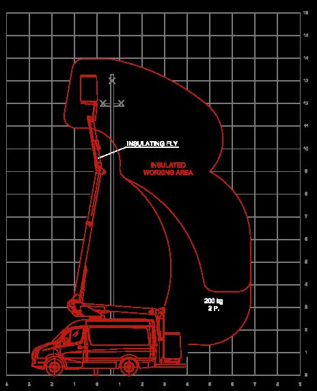 E14P COURBE